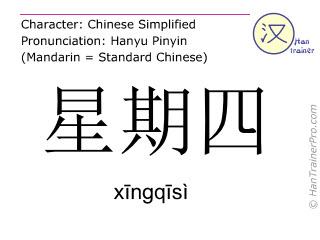 汉字  ( xingqisi / xīngqīsì ) 包括发音 (英文翻译: Thursday )