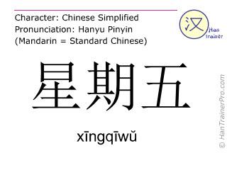 汉字  ( xingqiwu / xīngqīwŭ ) 包括发音 (英文翻译: Friday )