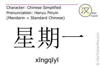 Caracteres chinos  ( xingqiyi / xīngqīyī ) con pronunciación (traducción española: Lunes )