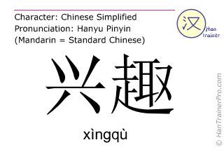 Chinesische Schriftzeichen  ( xingqu / xìngqù ) mit Aussprache (Deutsche Bedeutung: Interesse )