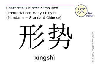 Chinesische Schriftzeichen  ( xingshi / xíngshì ) mit Aussprache (Deutsche Bedeutung: Terrain )