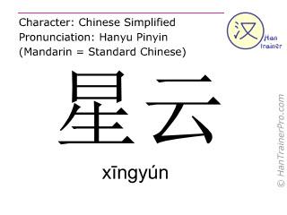 Chinesische Schriftzeichen  ( xingyun / xīngyún ) mit Aussprache (Deutsche Bedeutung: Sternennebel )