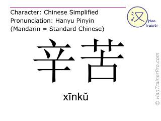 Chinesische Schriftzeichen  ( xinku / xīnkŭ ) mit Aussprache (Deutsche Bedeutung: erschöpft )