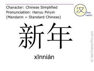 Chinesische Schriftzeichen  ( xinnian / xīnnián ) mit Aussprache (Deutsche Bedeutung: Neujahr )