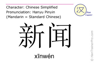 Chinese characters  ( xinwen / xīnwén ) with pronunciation (English translation: news )