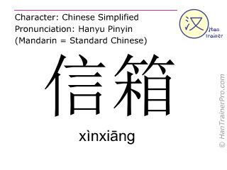 Chinese characters  ( xinxiang / xìnxiāng ) with pronunciation (English translation: letterbox )