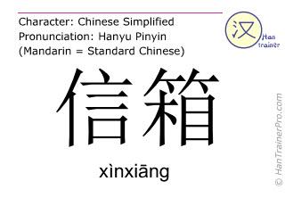Caracteres chinos  ( xinxiang / xìnxiāng ) con pronunciación (traducción española: buzón )