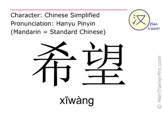 Chinese characters  ( xiwang / xīwàng ) with pronunciation (English translation: wish )