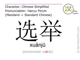 Chinesische Schriftzeichen  ( xuanju / xuănjŭ ) mit Aussprache (Deutsche Bedeutung: Wahl )