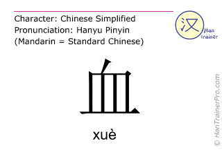 Chinese characters  ( xue / xuè ) with pronunciation (English translation: blood )