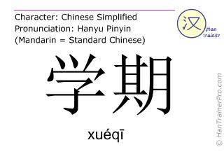 Caracteres chinos  ( xueqi / xuéqī ) con pronunciación (traducción española: plazo )