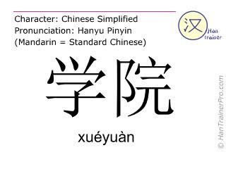 Caractère chinois  ( xueyuan / xuéyuàn ) avec prononciation (traduction française: institut )
