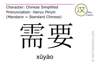 Chinese characters  ( xuyao / xūyào ) with pronunciation (English translation: need )