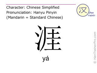 Chinesische Schriftzeichen  ( ya / yá ) mit Aussprache (Deutsche Bedeutung: <m>Grenze</m> )