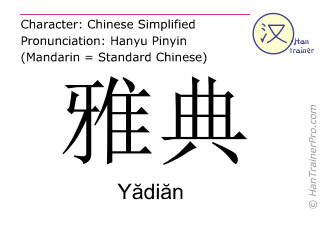 Chinese characters  ( Yadian / Yădiăn ) with pronunciation (English translation: Athens )