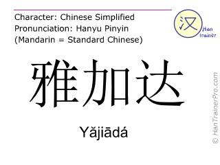 Chinese characters  ( Yajiada / Yăjiādá ) with pronunciation (English translation: Jakarta )
