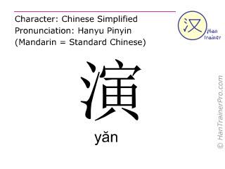 Caracteres chinos  ( yan / yăn ) con pronunciación (traducción española: realizar )