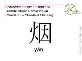 Chinesische Schriftzeichen  ( yan / yān ) mit Aussprache (Deutsche Bedeutung: Rauch )