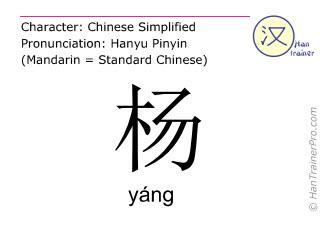 Caracteres chinos  ( yang / yáng ) con pronunciación (traducción española: <m>álamo</m> )