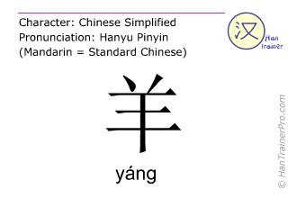 汉字  ( yang / yáng ) 包括发音 (英文翻译: sheep )
