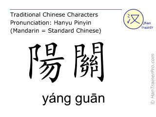 Chinese characters  ( yang guan / yáng guān ) with pronunciation (English translation: Gall Bladder 33 )