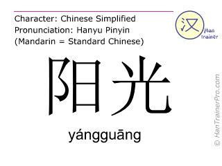 Chinesische Schriftzeichen  ( yangguang / yángguāng ) mit Aussprache (Deutsche Bedeutung: Sonnenschein )