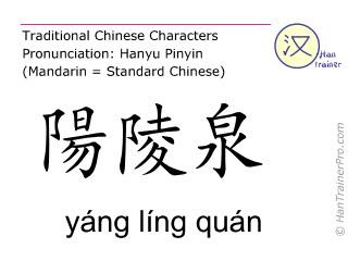 Chinese characters  ( yang ling quan / yáng líng quán ) with pronunciation (English translation: Gall Bladder 34 )