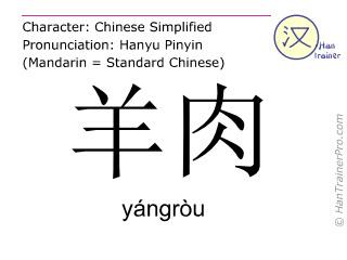 Chinese characters  ( yangrou / yángròu ) with pronunciation (English translation: mutton )