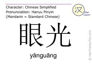 Caractère chinois  ( yanguang / yănguāng ) avec prononciation (traduction française: œil )