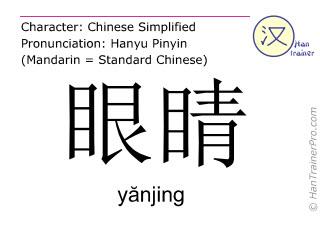 Chinesische Schriftzeichen  ( yanjing / yănjing ) mit Aussprache (Deutsche Bedeutung: Auge )