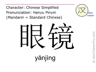 Chinese characters  ( yanjing / yănjìng ) with pronunciation (English translation: glasses )