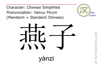 Chinese characters  ( yanzi / yànzi ) with pronunciation (English translation: swallow )