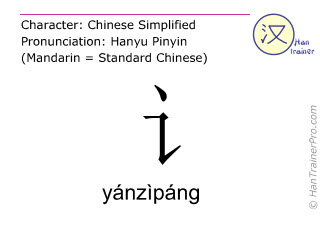 Chinese characters  ( yanzipang / yánzìpáng ) with pronunciation (English translation: <i>radical (words)</i> )