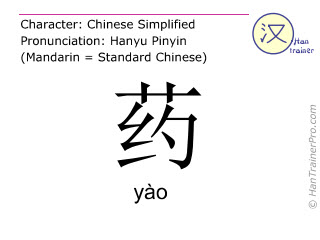 Chinese characters  ( yao / yào ) with pronunciation (English translation: medicine )