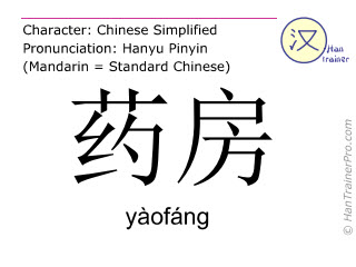 Chinese characters  ( yaofang / yàofáng ) with pronunciation (English translation: pharmacy )