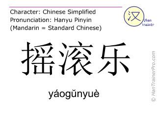 Chinesische Schriftzeichen  ( yaogunyue / yáogŭnyuè ) mit Aussprache (Deutsche Bedeutung: Rockmusik )