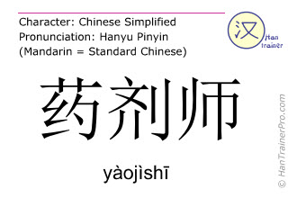 Chinese characters  ( yaojishi / yàojìshī ) with pronunciation (English translation: druggist )
