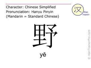 Caractère chinois  ( ye / yĕ ) avec prononciation (traduction française: sauvage )