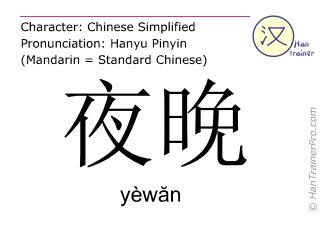 Chinese characters  ( yewan / yèwăn ) with pronunciation (English translation: night )