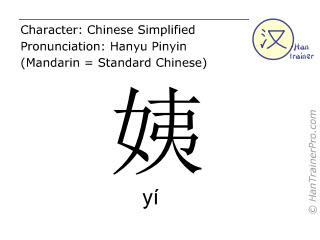 Chinese characters  ( yi / yí ) with pronunciation (English translation: aunt )