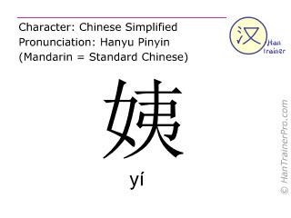 Chinesische Schriftzeichen  ( yi / yí ) mit Aussprache (Deutsche Bedeutung: Tante )
