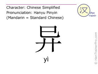 Caracteres chinos  ( yi / yì ) con pronunciación (traducción española: <m>diferente</m> )