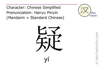 Chinesische Schriftzeichen  ( yi / yí ) mit Aussprache (Deutsche Bedeutung: Verdacht )