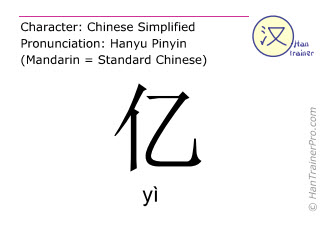 Chinese characters  ( yi / yì ) with pronunciation (English translation: hundred million )