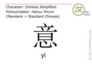 Chinese characters  ( yi / yì ) with pronunciation (English translation: meaning )
