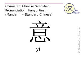Caractère chinois  ( yi / yì ) avec prononciation (traduction française: sens )