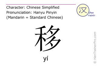 Chinesische Schriftzeichen  ( yi / yí ) mit Aussprache (Deutsche Bedeutung: verschieben )