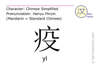 Caractère chinois  ( yi / yì ) avec prononciation (traduction française: peste )