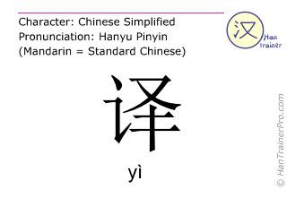 Chinese characters  ( yi / yì ) with pronunciation (English translation: <m>translation</m> )