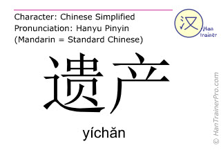 Chinese characters  ( yichan / yíchăn ) with pronunciation (English translation: heritage )